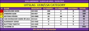 ULM-resultaat_doellandingen_2016_ULC